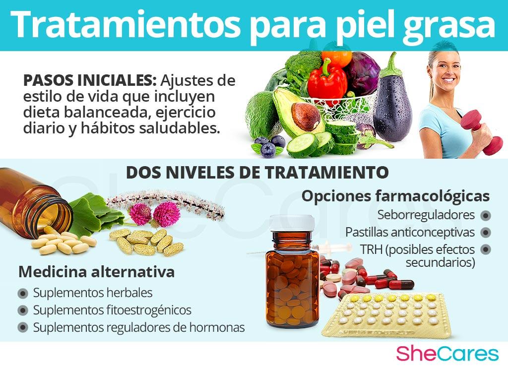 Tratamientos para piel grasa