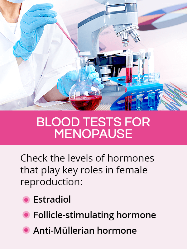 Blood tests for menopause