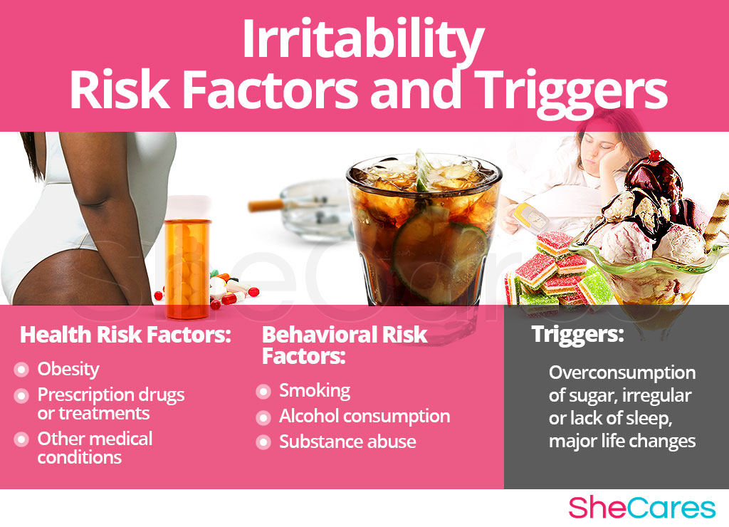 Irritability - Risk Factors and Triggers