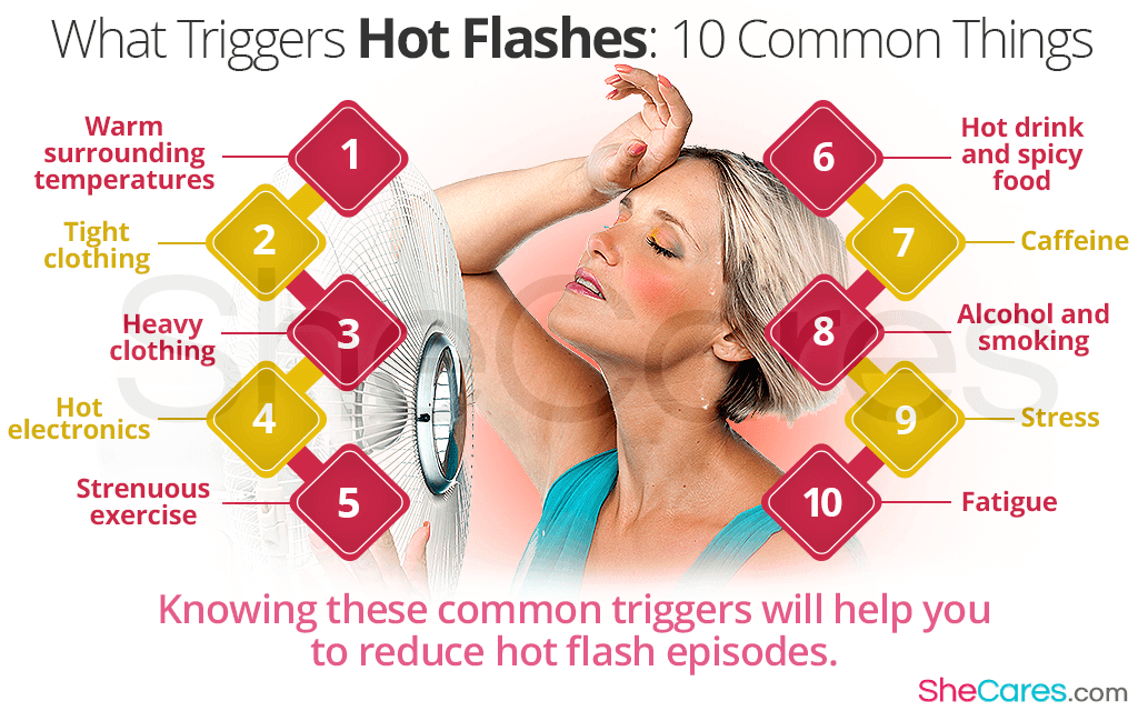What Triggers Hot Flashes: 10 Common Things