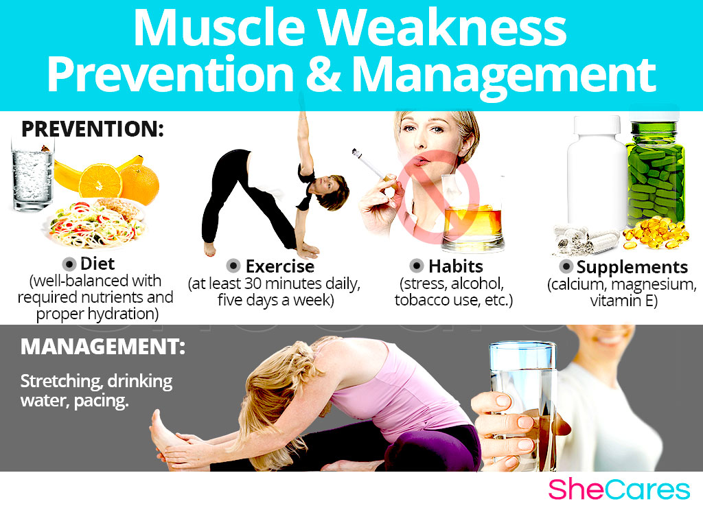 Muscle Weakness - Prevention and Management
