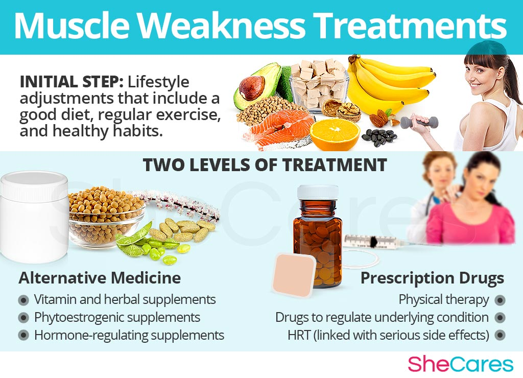 Muscle Weakness Treatments