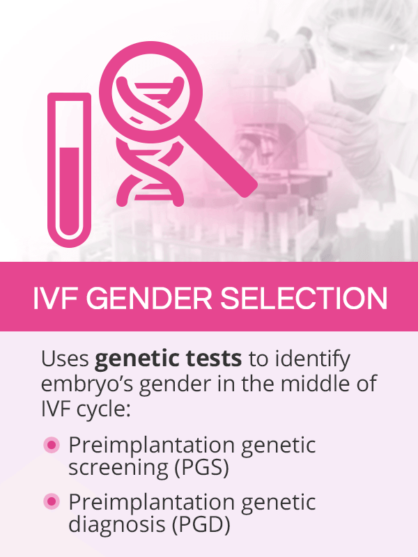 ivf gender selection