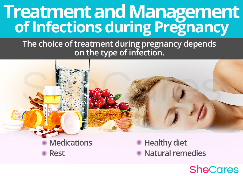 Treatment of Infections during Pregnancy