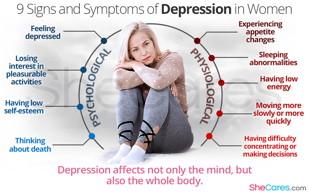 9 Signs and Symptoms of Depression in Women