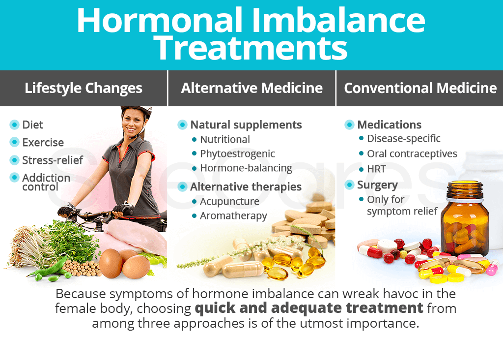 Hormonal Imbalance Treatments