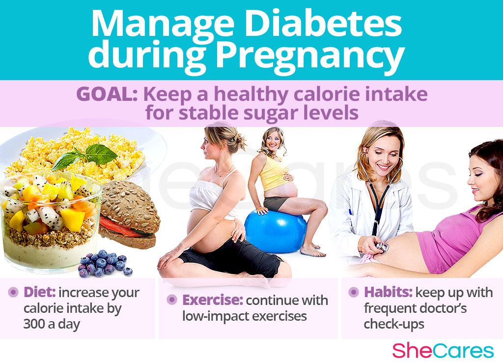 Manage diabetes during pregnancy