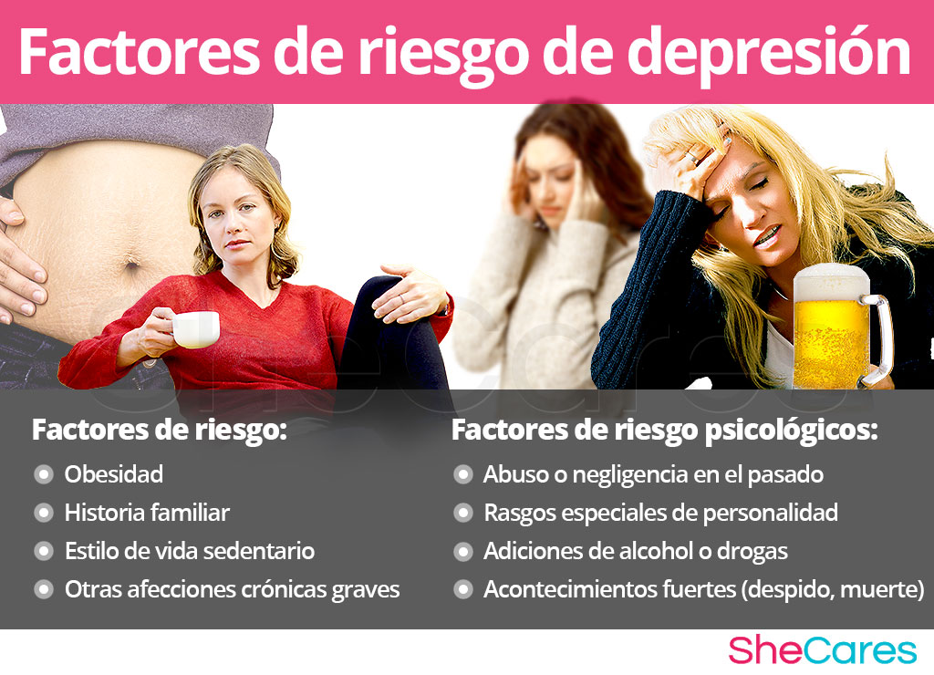 Factores de riesgo de depresión