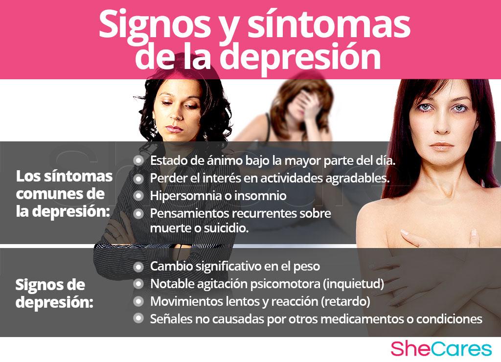 Signos y síntomas de la depresión
