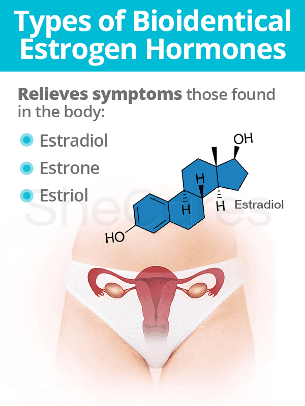 Types of Bioidentical Estrogen Hormones