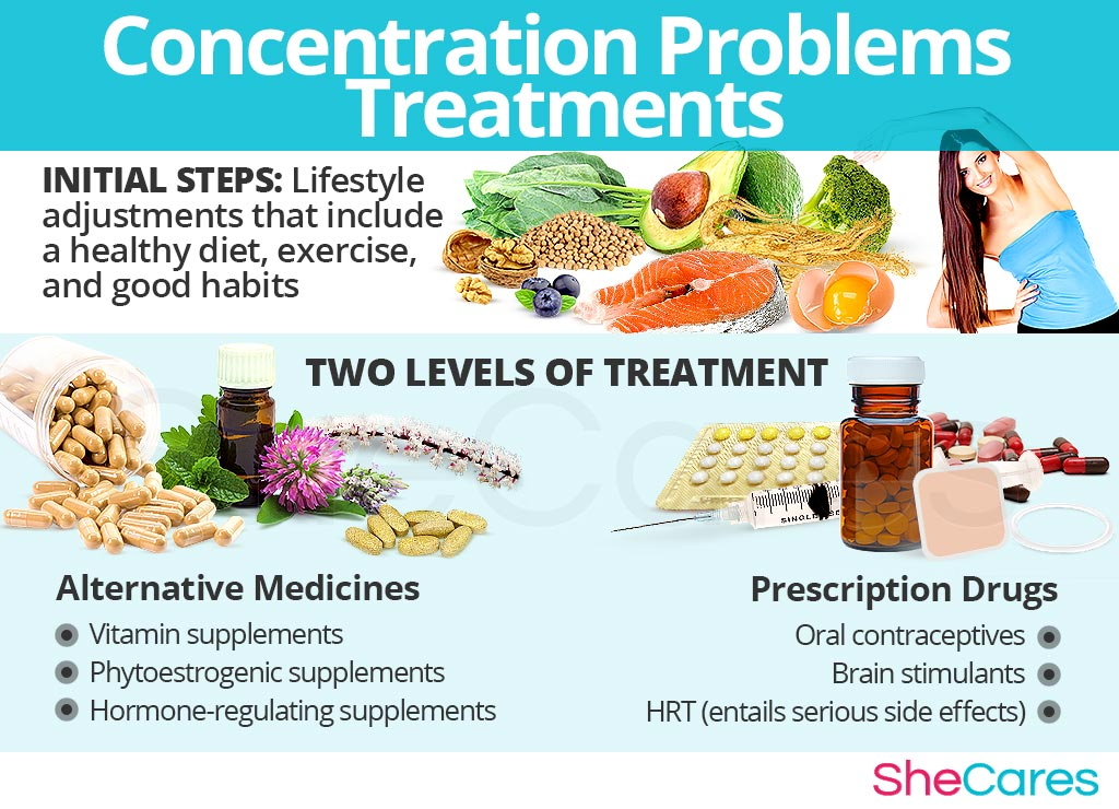 Difficulty Concentrating - Treatments