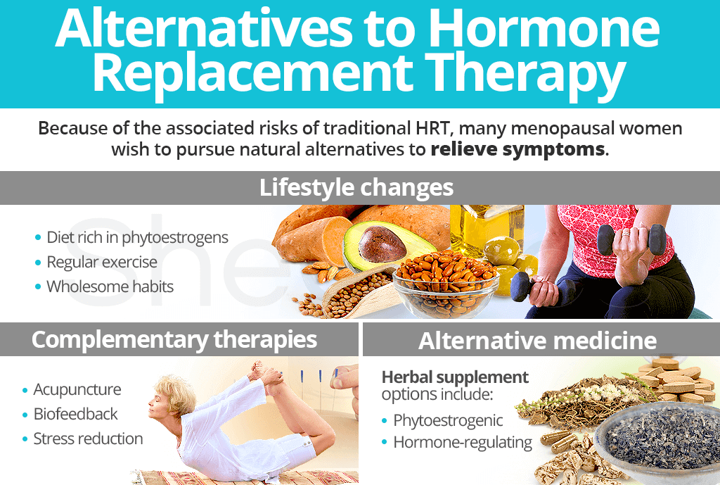 Alternatives to Hormone Replacement Therapy