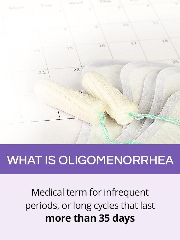 What is oligomenorrhea