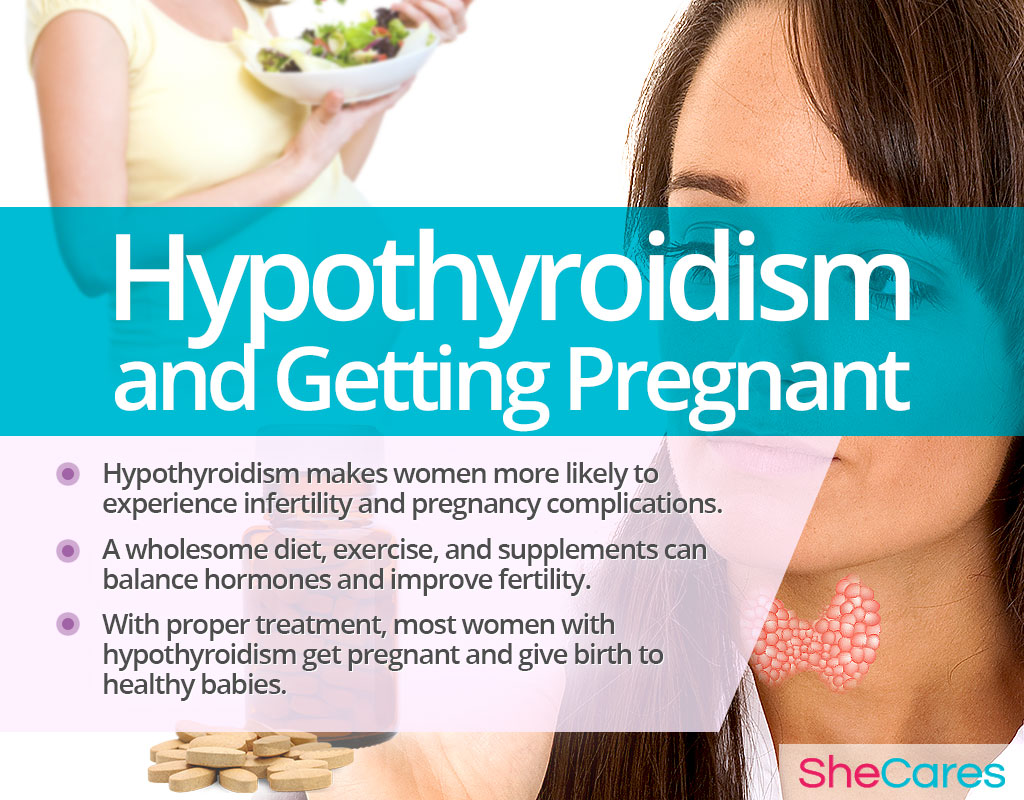 Hypothyroidism and Preparing for Pregnancy