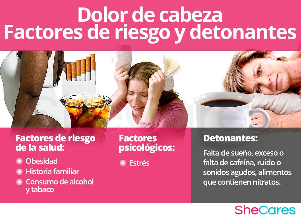 Dolor de cabeza - Factores de riesgos y detonantes
