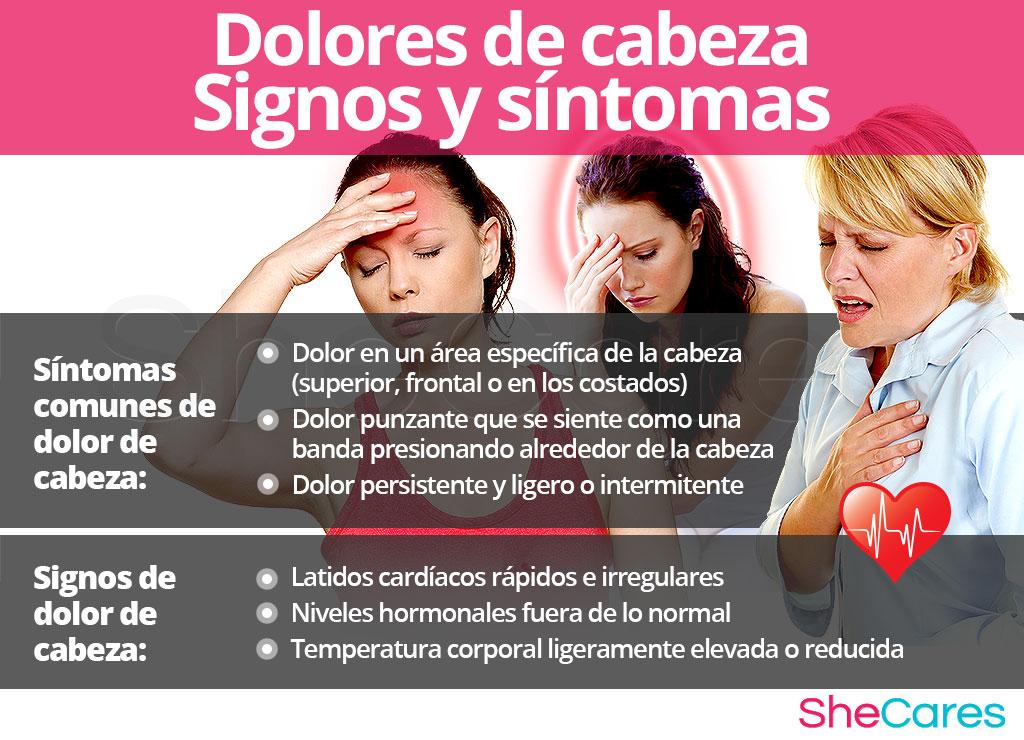 Dolor de cabeza - Signos y síntomas