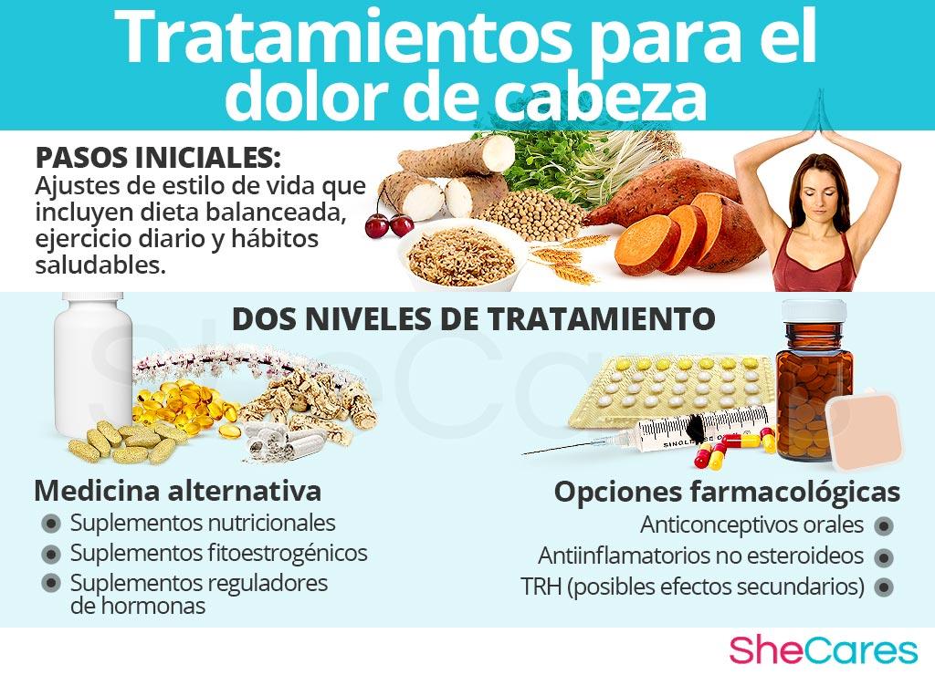 Tratamientos para el dolor de cabeza