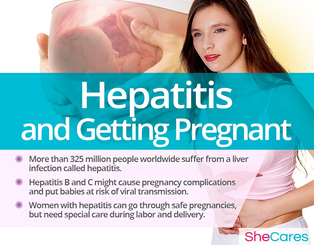 Hepatitis and and Getting Pregnant