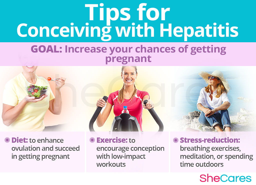 Tips for Conceiving with Hepatitis