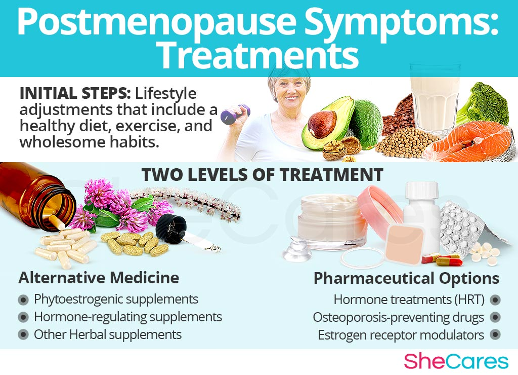 Postmenopause Symptoms Treatments