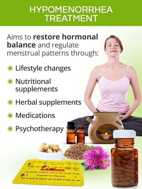 Hypomenorrhea treatment
