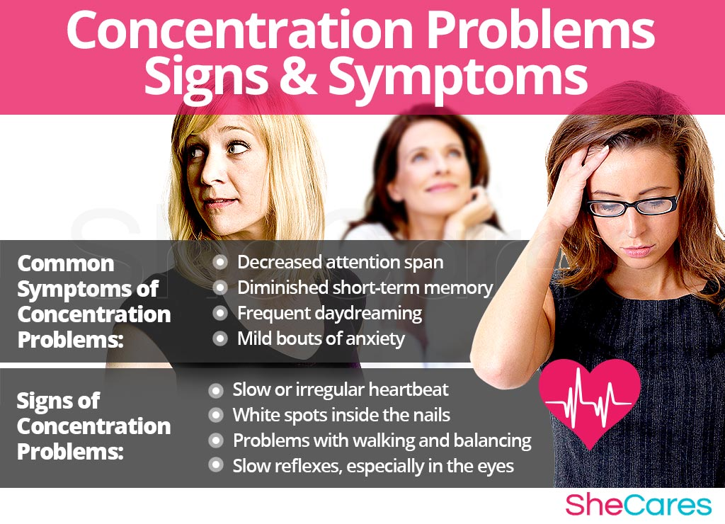 Difficulty Concentrating - Signs and Symptoms