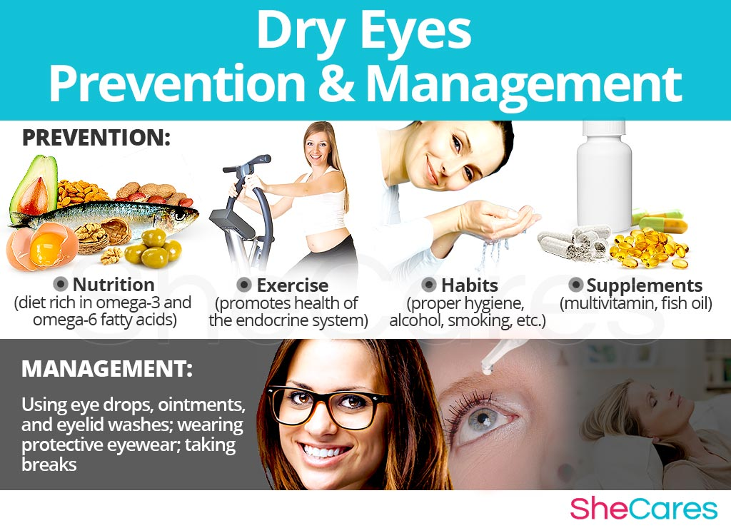 Dry Eyes - Prevention and Management