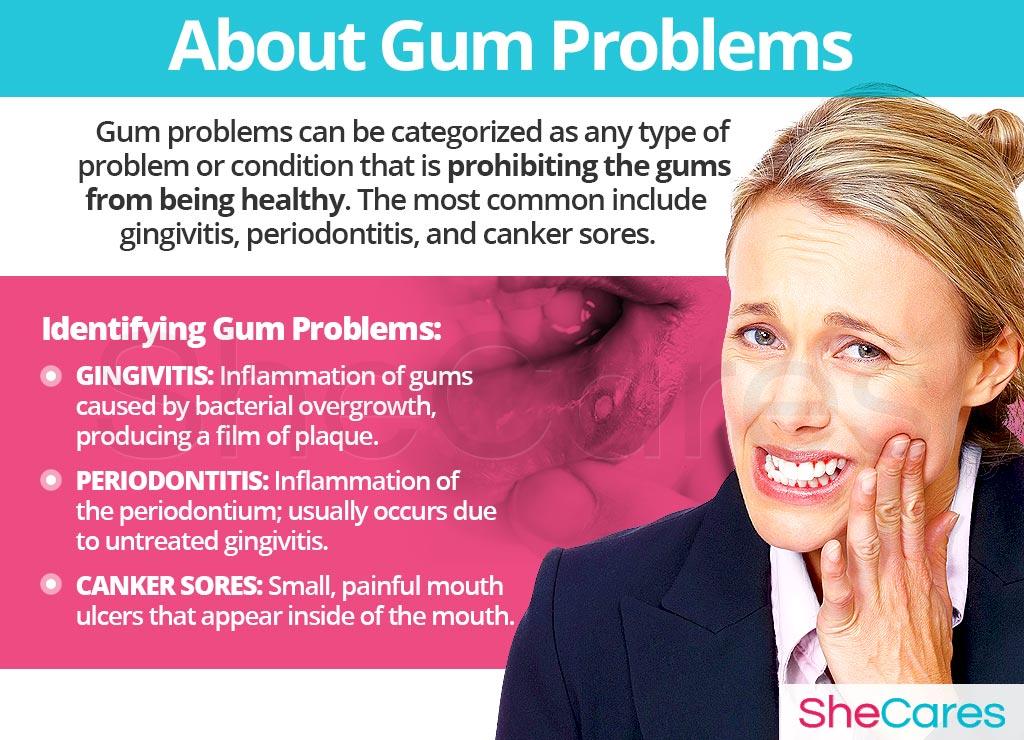 About Gum Problems