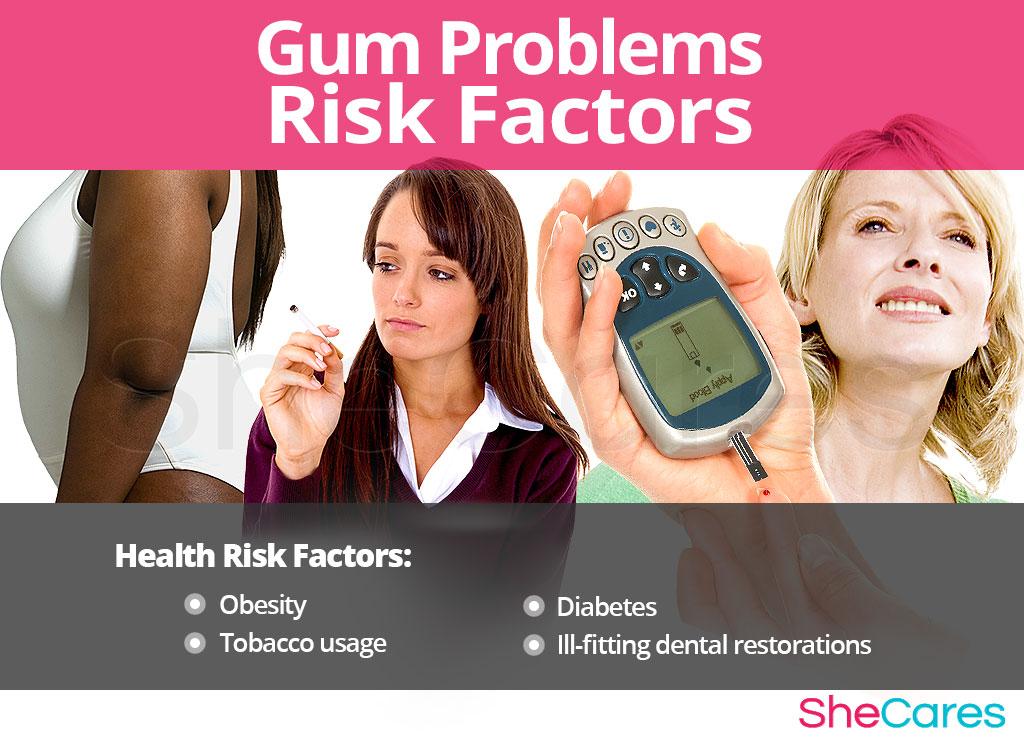 Gum Problems - Risk Factors and Triggers