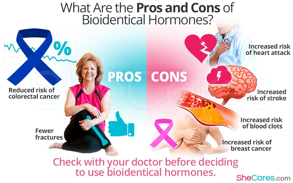 What Are the Pros and Cons of Bioidentical Hormones?