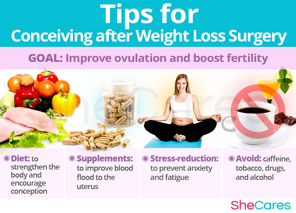 Tips for Conceiving after Weight Loss Surgery