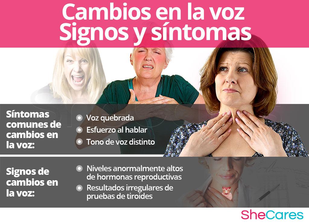 Cambios en la voz - Signos y síntomas