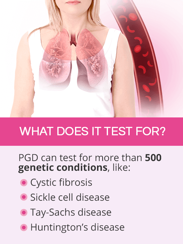 What Does PGD Test for
