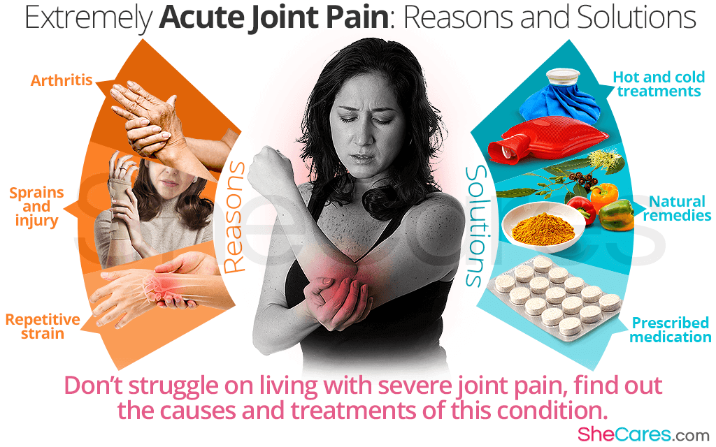 Extremely Acute Joint Pain: Reasons and Solutions