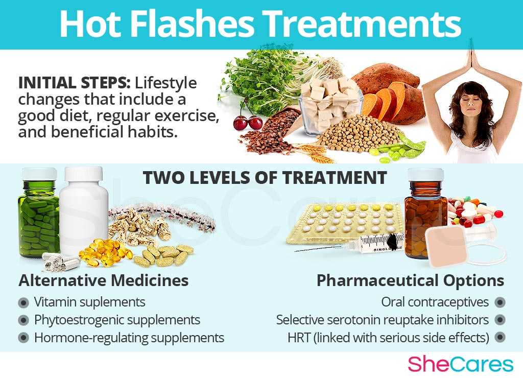 Hot Flashes Treatments