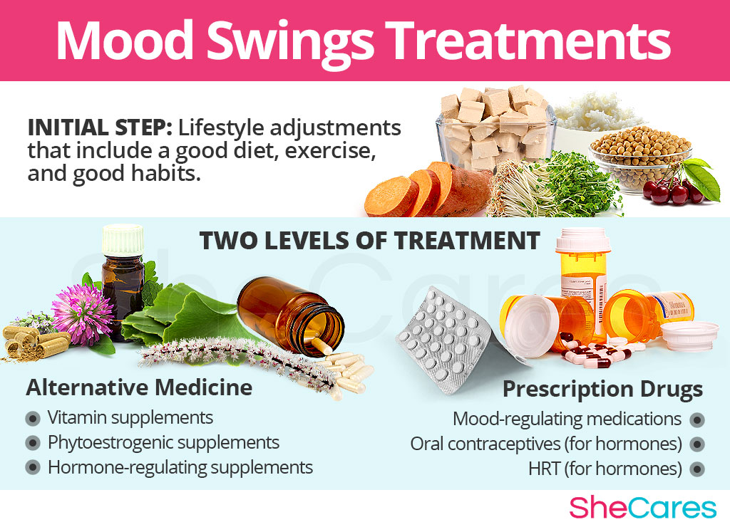 Mood Swings - Treatments