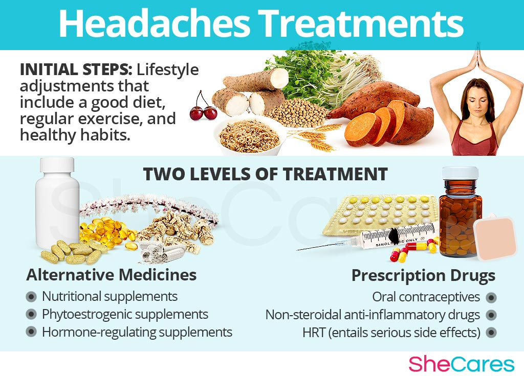 Headaches - Treatments