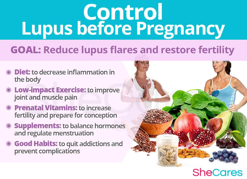 Control Lupus before Pregnancy