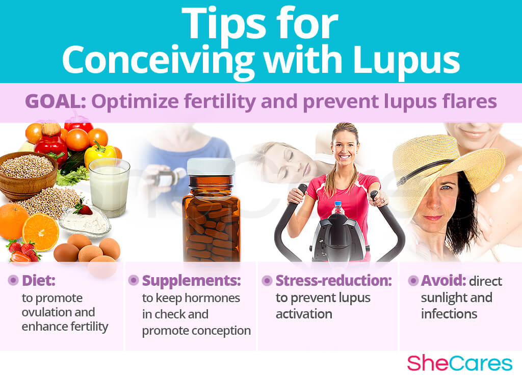 Tips for Conceiving with Lupus