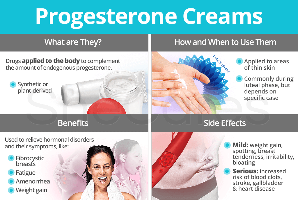 Progesterone Creams: Benefits and Side Effects