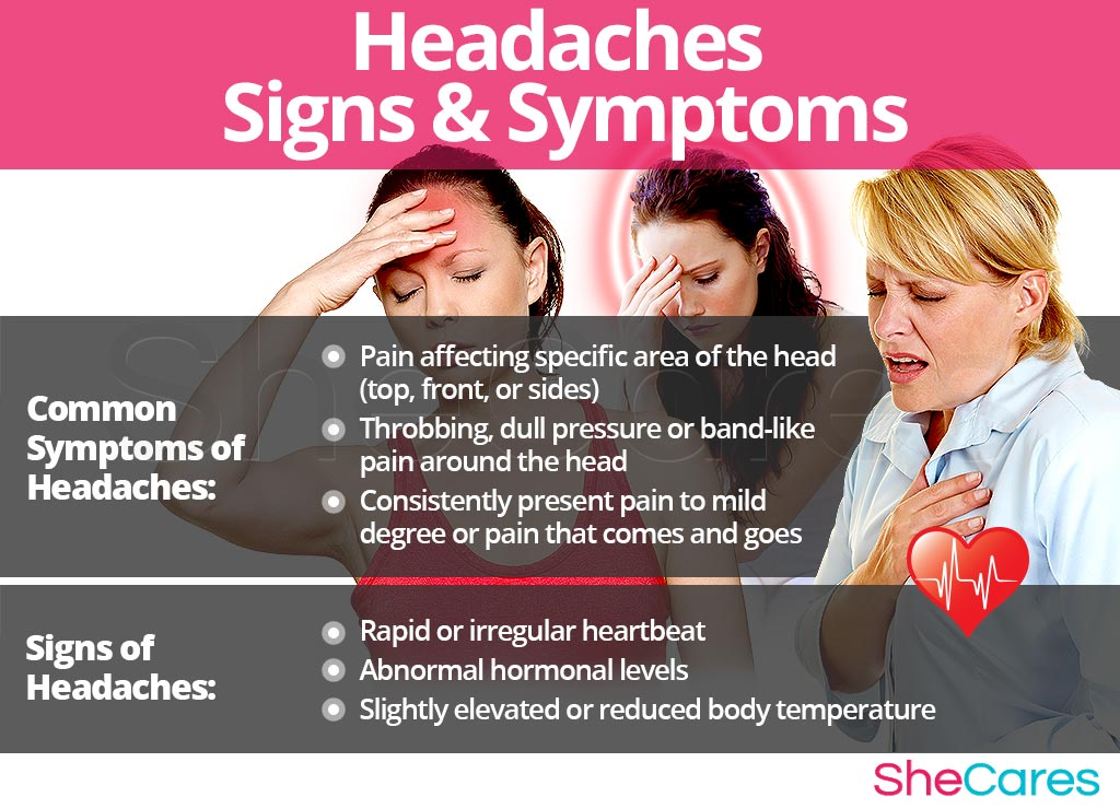 Headaches - Signs and Symptoms