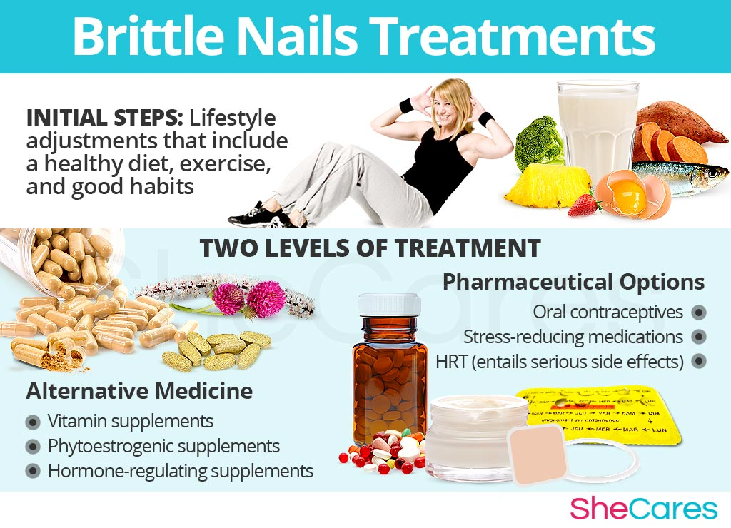 Brittle Nails Treatments