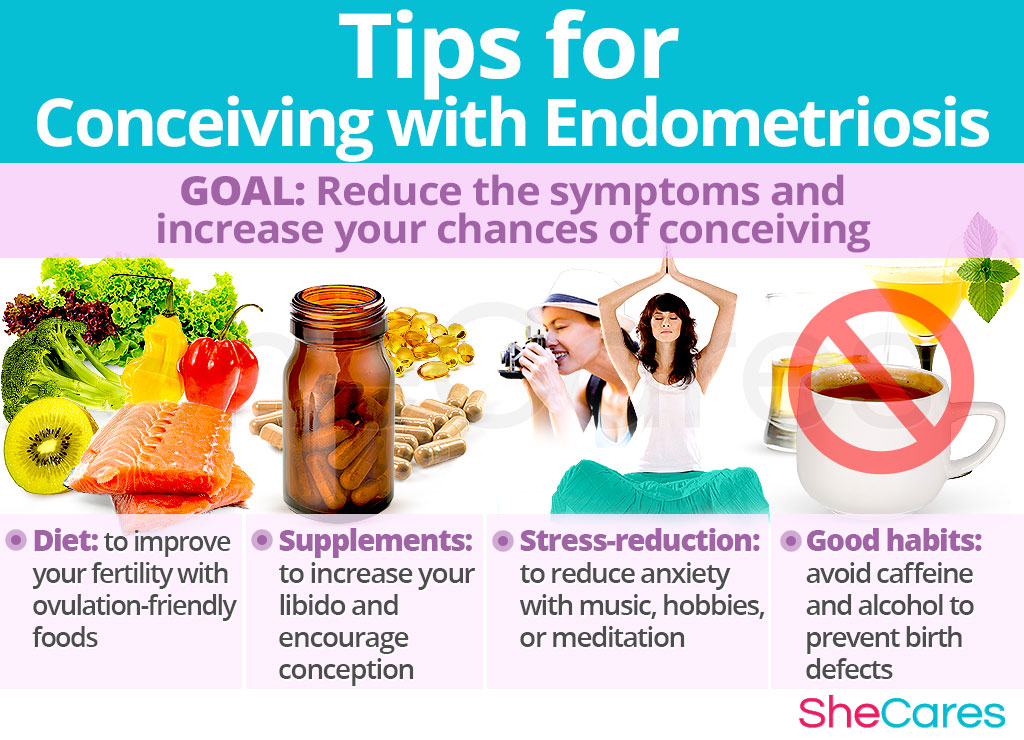 Tips for Conceiving with Endometriosis