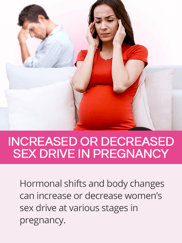 Increased or decreased sex drive in pregnancy