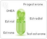 Bioidentical hormones can include estrone, estradiol, estriol, progesterone, testosterone, and DHEA
