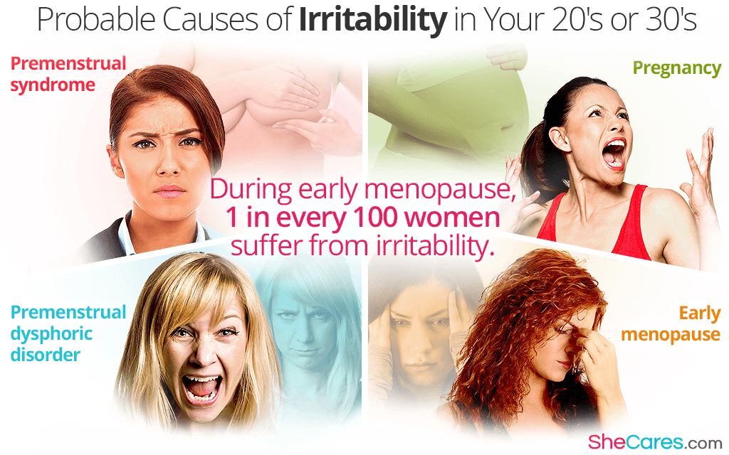 Probable Causes of Irritability in your 20's or 30's