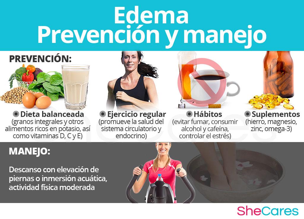 Edema - Prevención y manejo