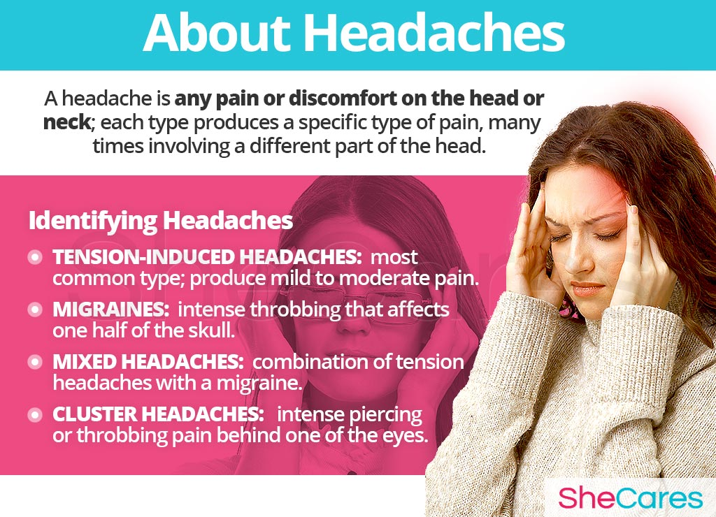 About Headaches