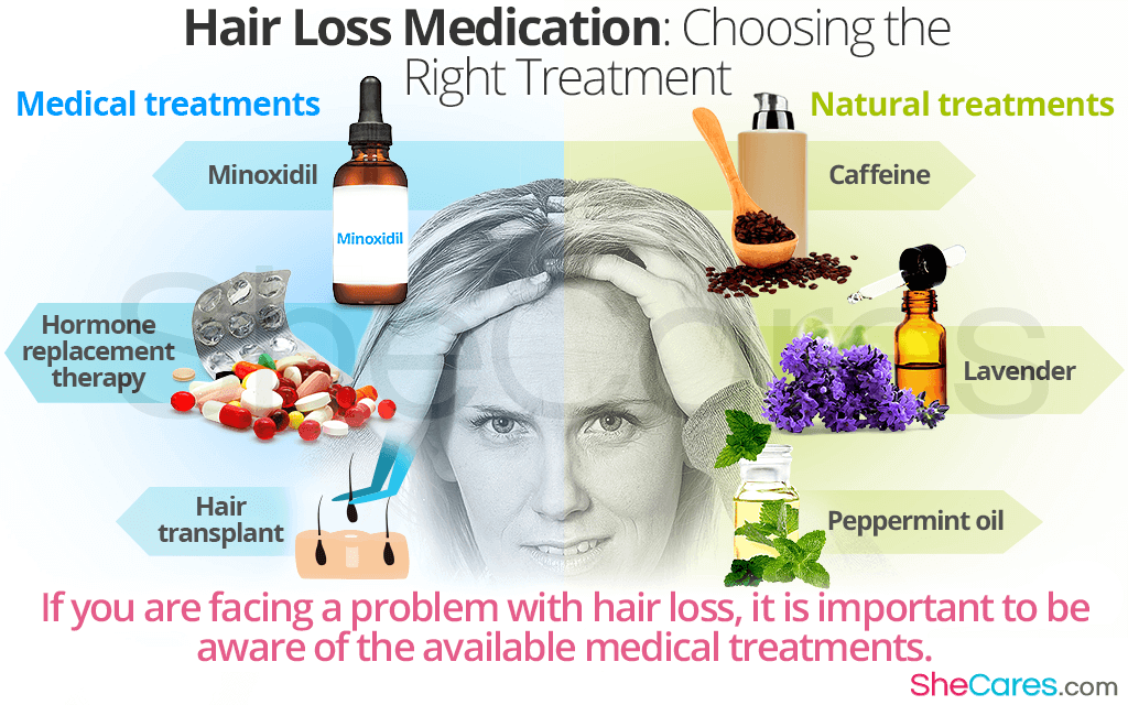 Hair Loss Medication: Choosing the Right Treatment