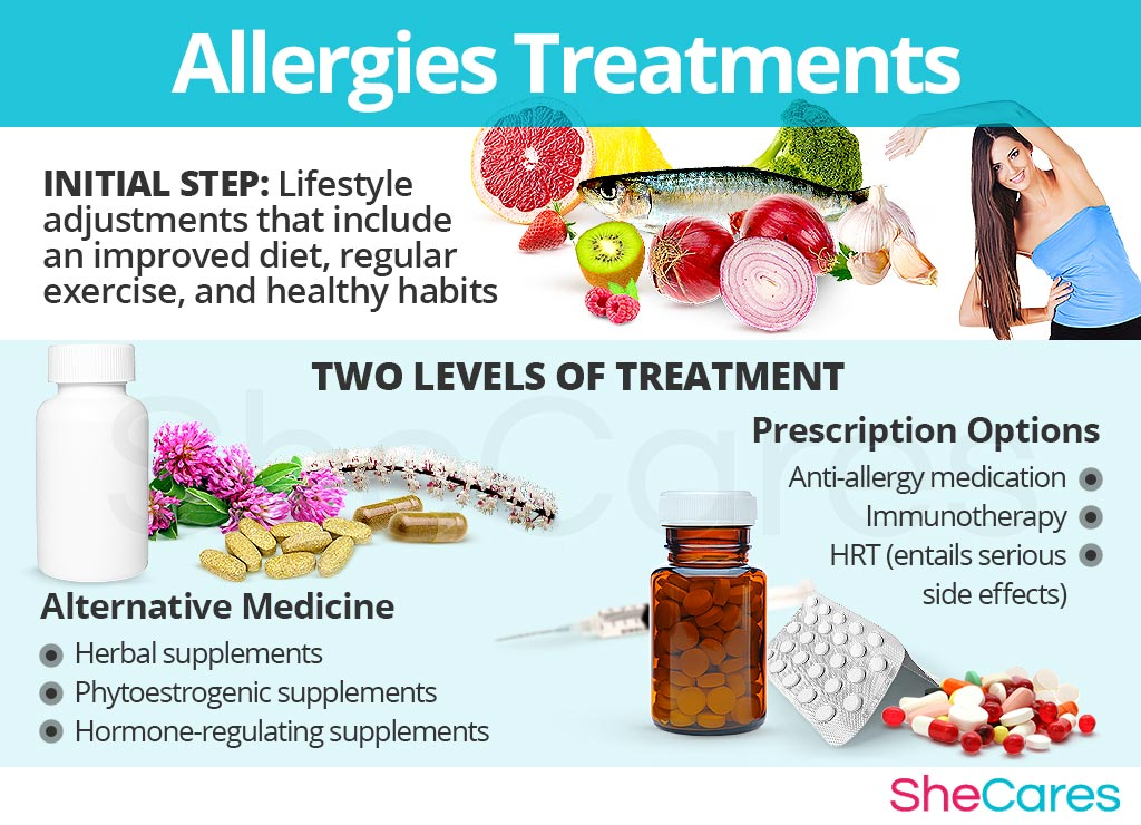 Allergies Treatments